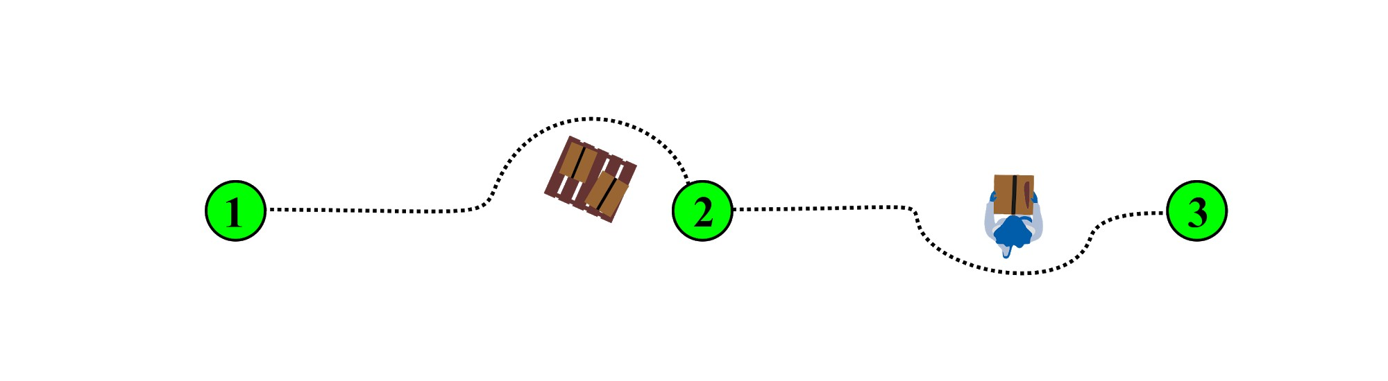 AGV-diagram2